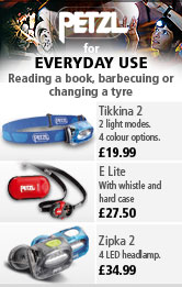 petzl Headlamps for Everyday Use